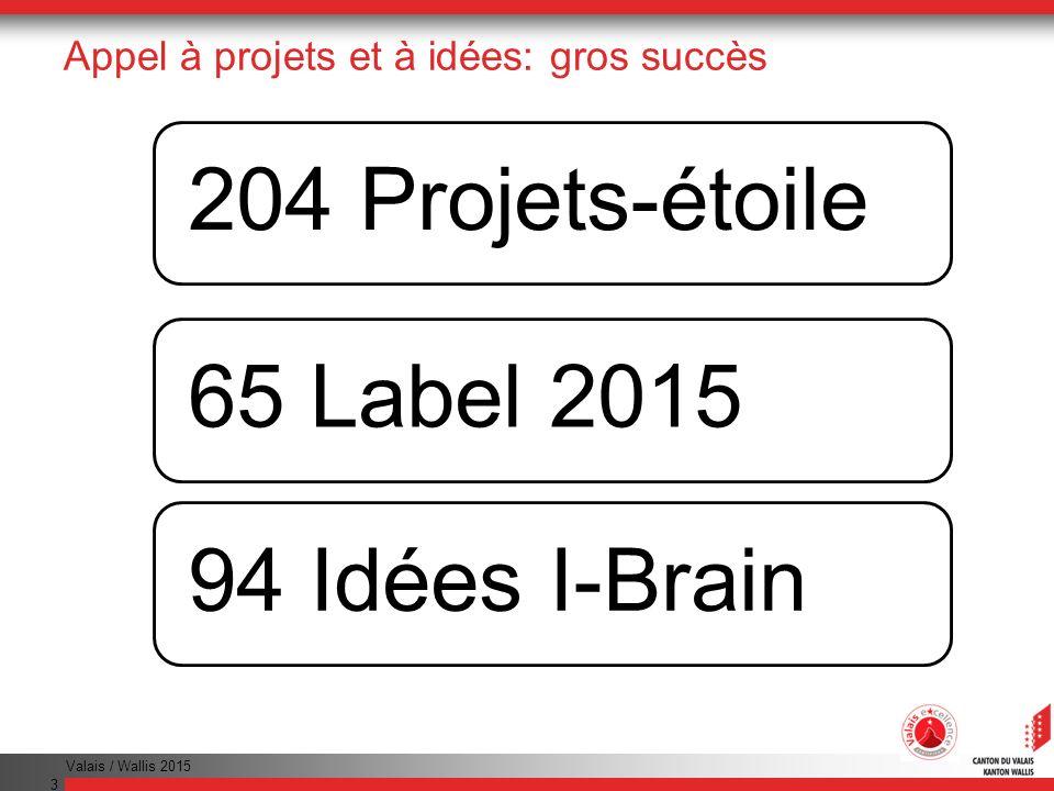 Valais / Wallis 2015 3 Appel à projets et à idées: gros succès 204 Projets-étoile65 Label 201594 Idées I-Brain