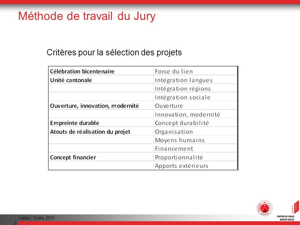 Valais / Wallis 2015 5 Méthode de travail du Jury Critères pour la sélection des projets