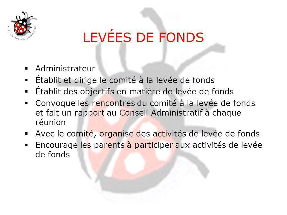 RELATIONS COMMUNAUTAIRES Administrateur Préférablement une personne extérieure aux Coccinelles, i.e.