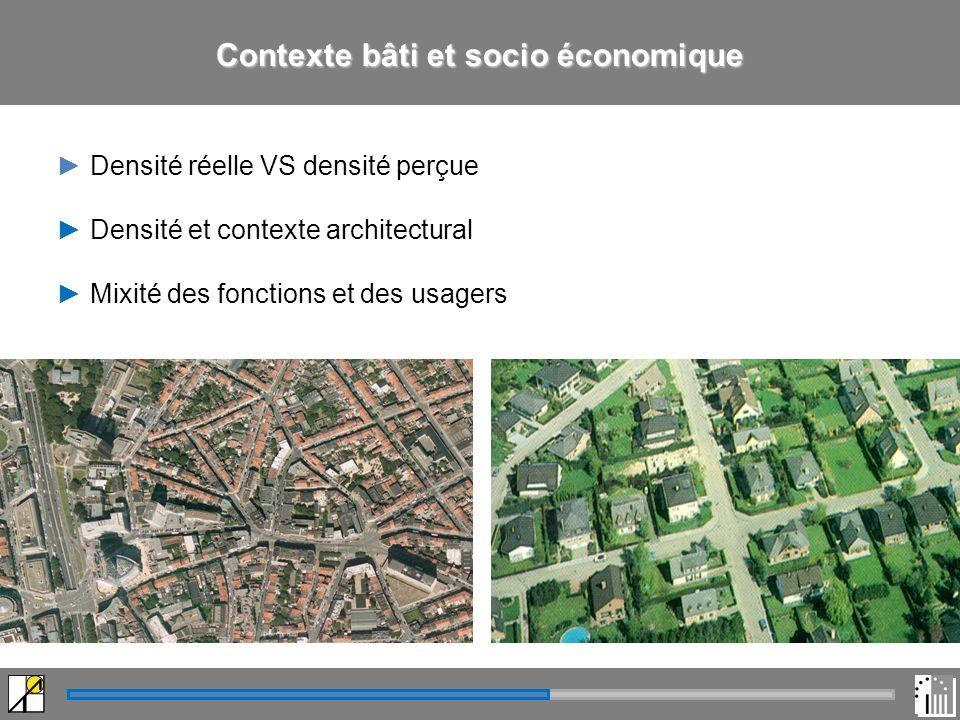 Densité réelle VS densité perçue Densité et contexte architectural Mixité des fonctions et des usagers Contexte bâti et socio économique