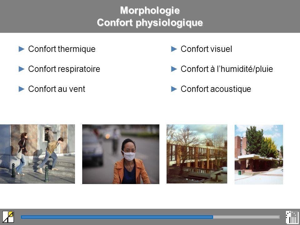 Morphologie Confort physiologique Confort thermique Confort respiratoire Confort au vent Confort visuel Confort à lhumidité/pluie Confort acoustique