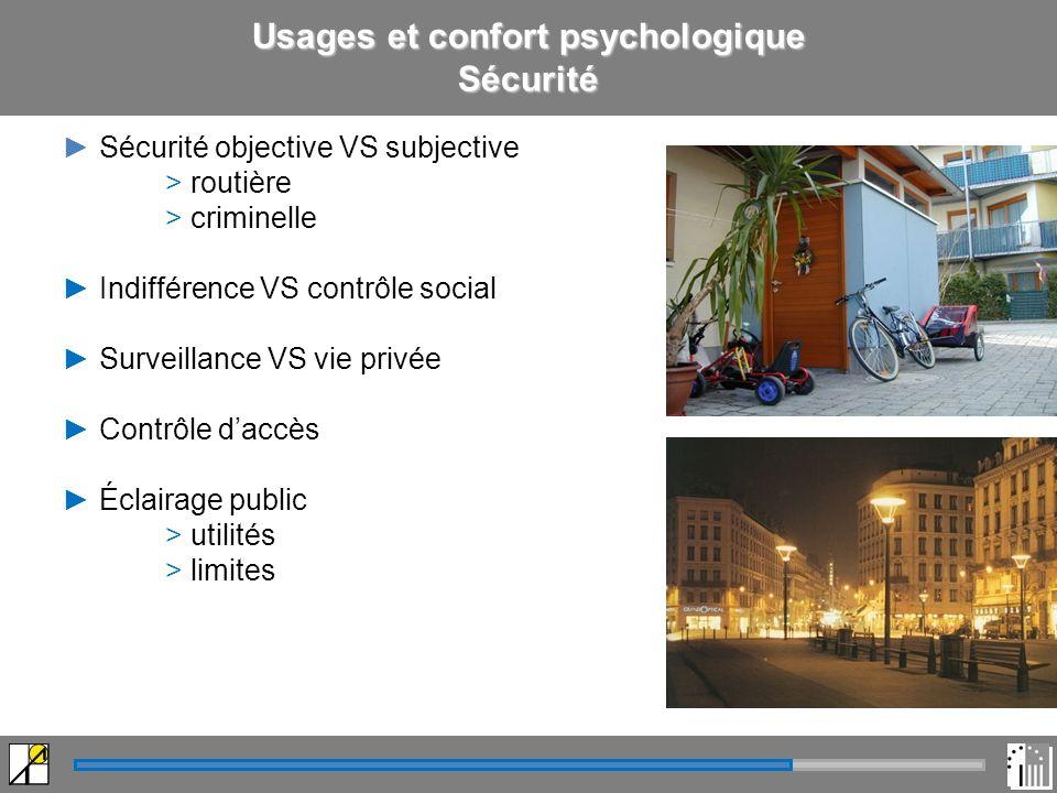 Usages et confort psychologique Sécurité Sécurité objective VS subjective > routière > criminelle Indifférence VS contrôle social Surveillance VS vie privée Contrôle daccès Éclairage public > utilités > limites