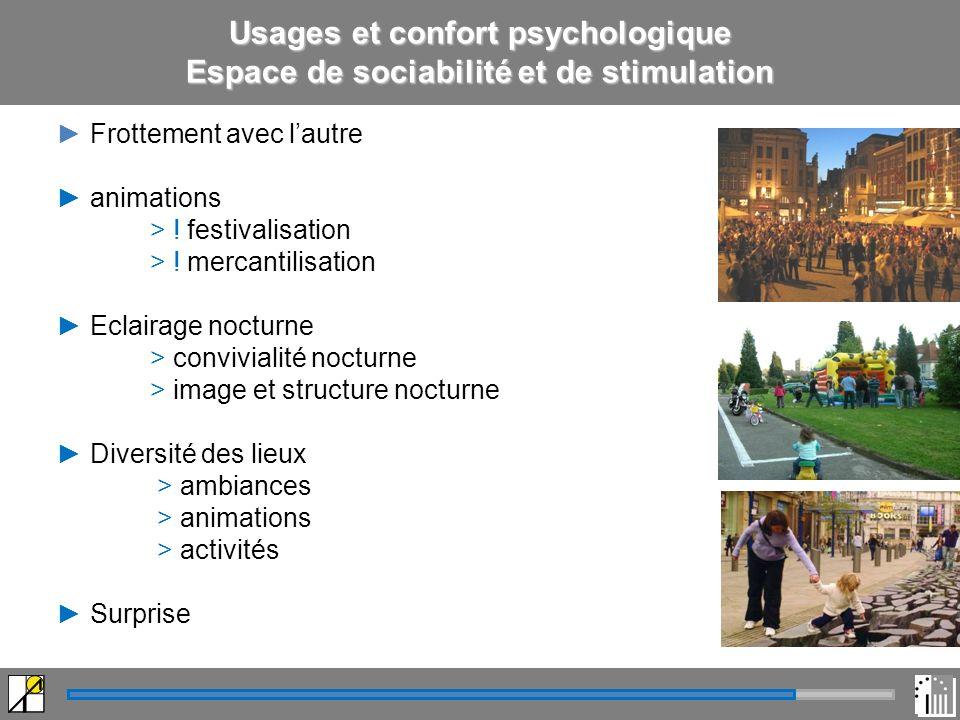 Usages et confort psychologique Espace de sociabilité et de stimulation Frottement avec lautre animations > .