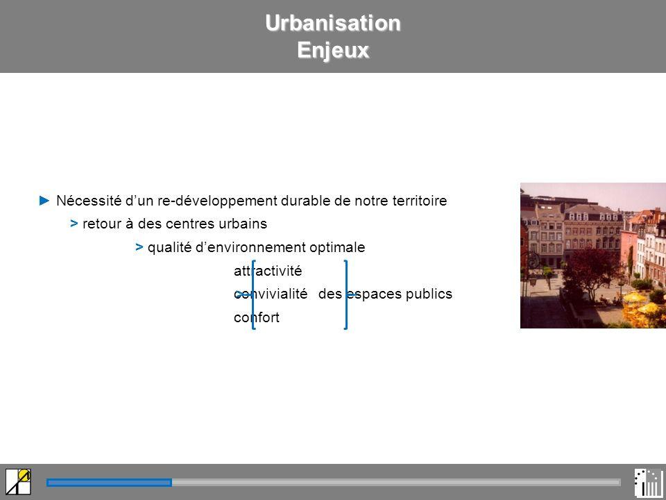UrbanisationEnjeux Nécessité dun re-développement durable de notre territoire > retour à des centres urbains > qualité denvironnement optimale attractivité convivialité des espaces publics confort >