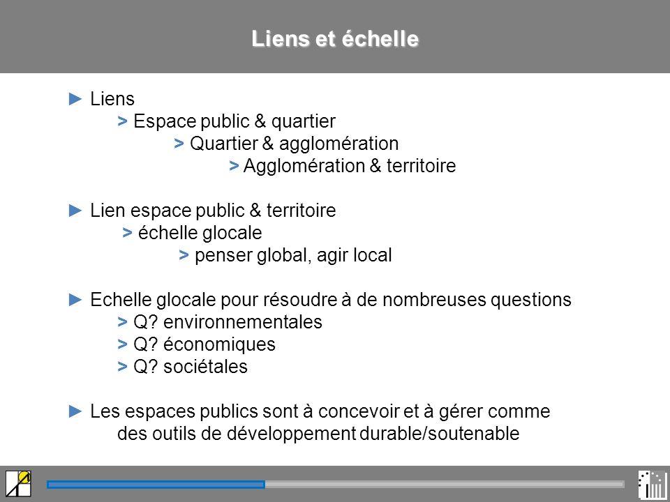 Liens et échelle Liens > Espace public & quartier > Quartier & agglomération > Agglomération & territoire Lien espace public & territoire > échelle glocale > penser global, agir local Echelle glocale pour résoudre à de nombreuses questions > Q.
