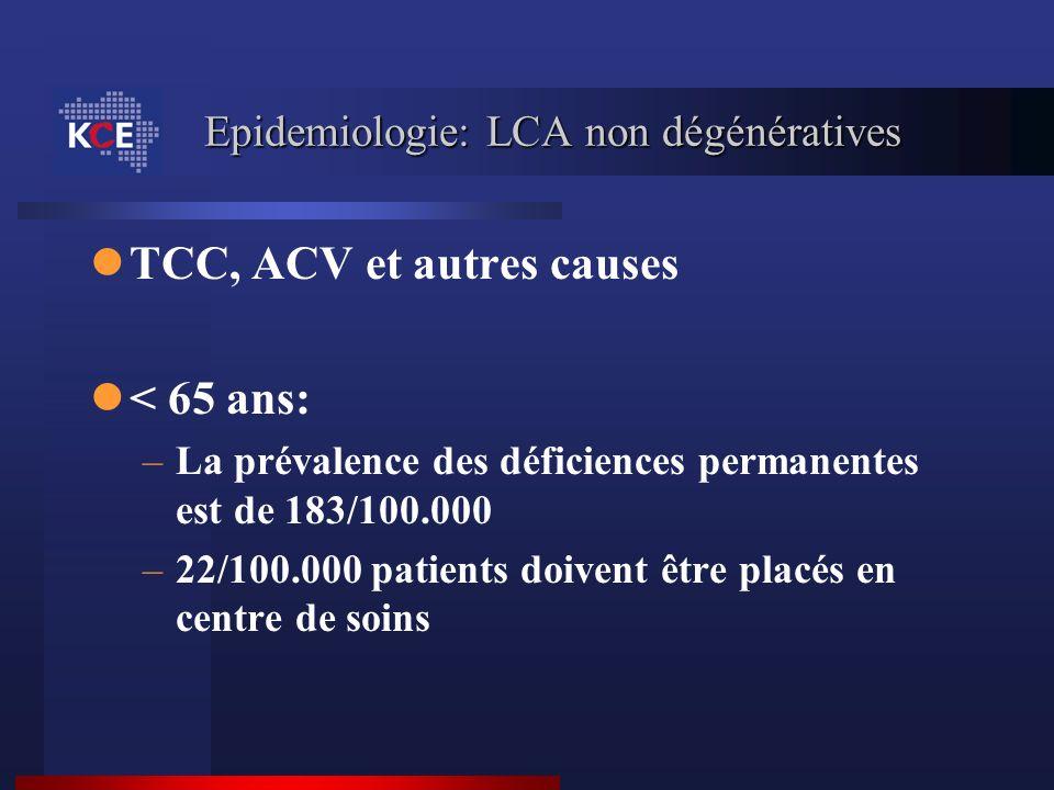 Epidemiologie: LCA non dégénératives TCC, ACV et autres causes < 65 ans: –La prévalence des déficiences permanentes est de 183/100.000 –22/100.000 pat