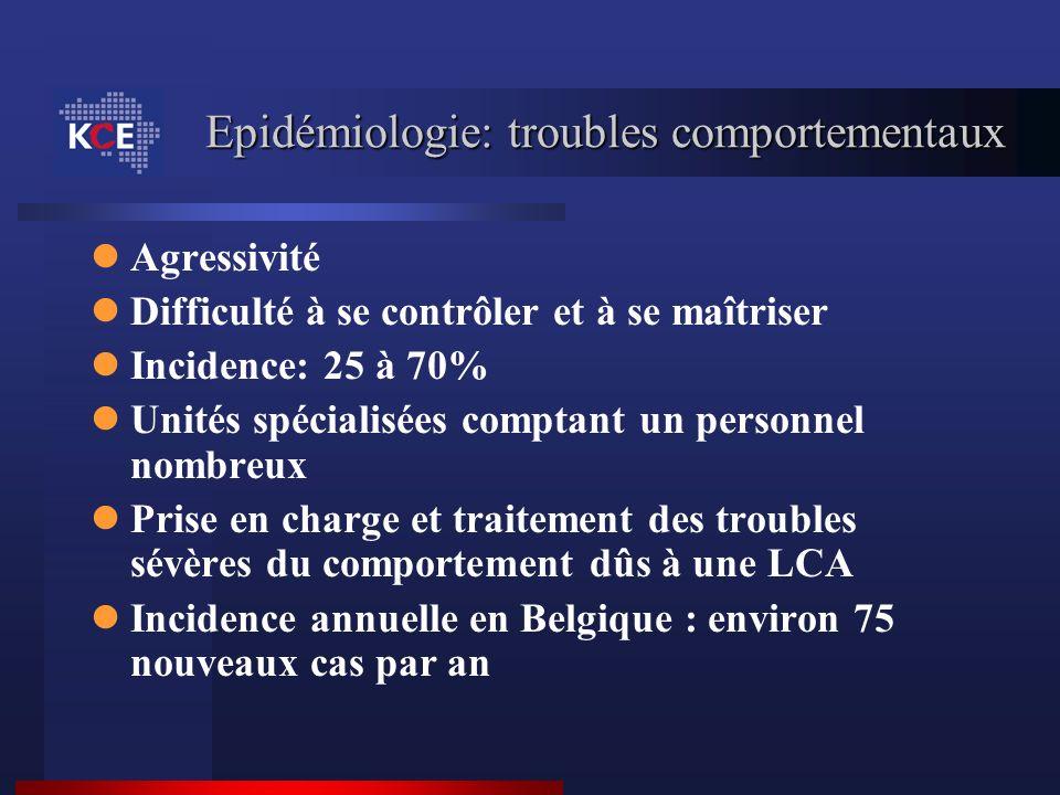 Epidémiologie: troubles comportementaux Agressivité Difficulté à se contrôler et à se maîtriser Incidence: 25 à 70% Unités spécialisées comptant un pe