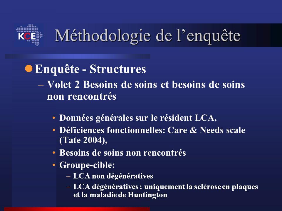Méthodologie de lenquête Enquête - Structures –Volet 2 Besoins de soins et besoins de soins non rencontrés Données générales sur le résident LCA, Défi
