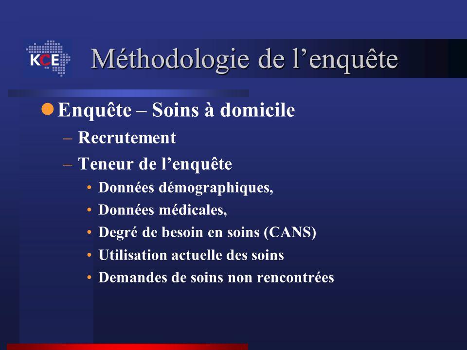 Méthodologie de lenquête Enquête – Soins à domicile –Recrutement –Teneur de lenquête Données démographiques, Données médicales, Degré de besoin en soi