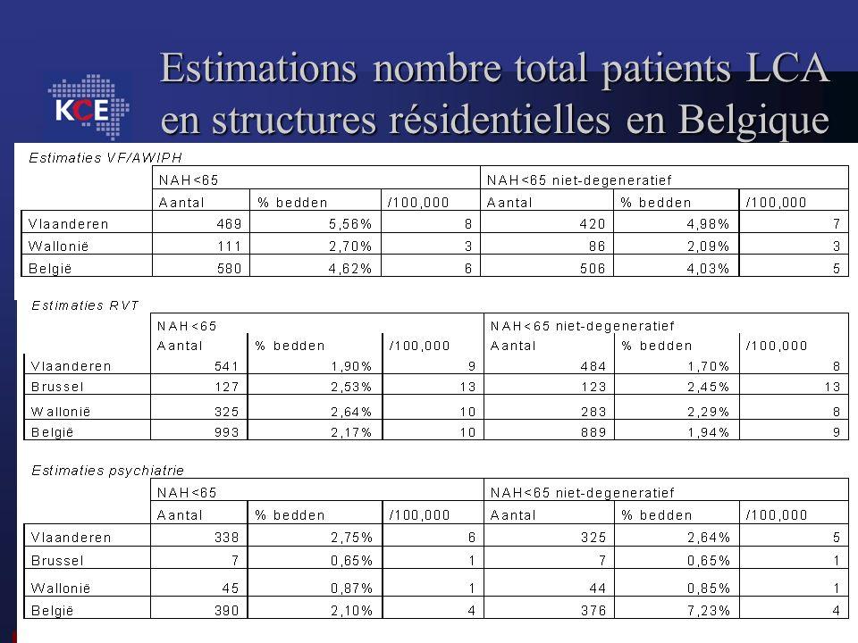 Estimations nombre total patients LCA en structures résidentielles en Belgique