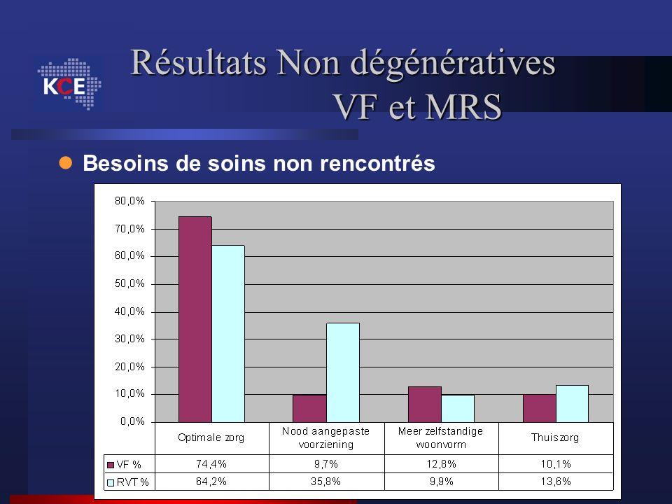Résultats Non dégénératives VF et MRS Besoins de soins non rencontrés