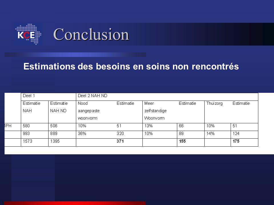 Conclusion Estimations des besoins en soins non rencontrés