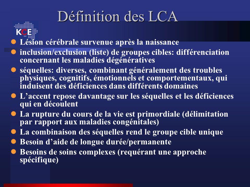 Définition des LCA Lésion cérébrale survenue après la naissance inclusion/exclusion (liste) de groupes cibles: différenciation concernant les maladies