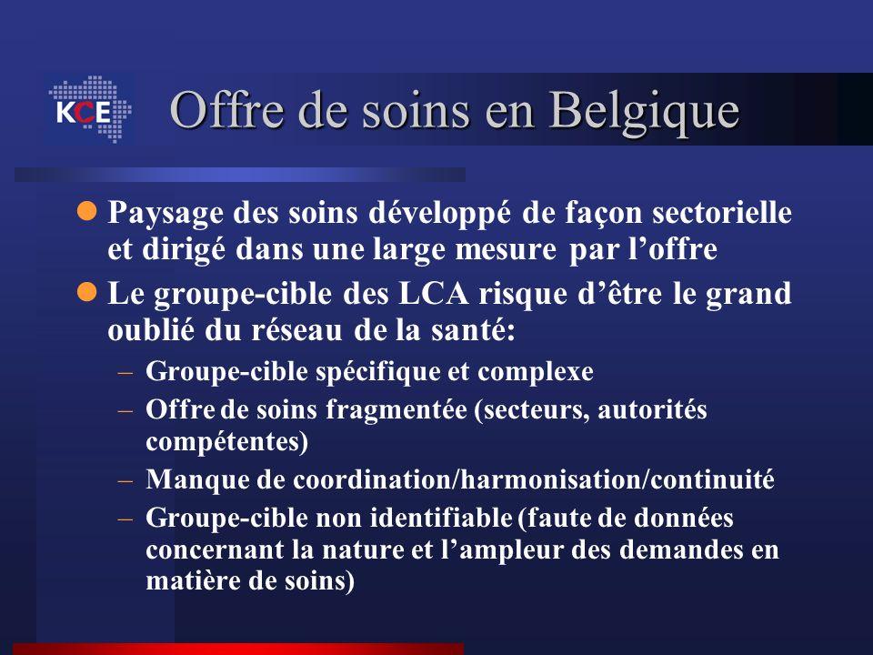 Offre de soins en Belgique Paysage des soins développé de façon sectorielle et dirigé dans une large mesure par loffre Le groupe-cible des LCA risque