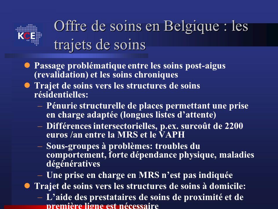 Offre de soins en Belgique : les trajets de soins Passage problématique entre les soins post-aigus (revalidation) et les soins chroniques Trajet de so