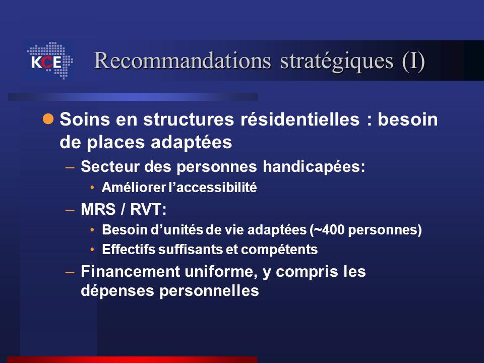 Recommandations stratégiques (I) Soins en structures résidentielles : besoin de places adaptées –Secteur des personnes handicapées: Améliorer laccessi