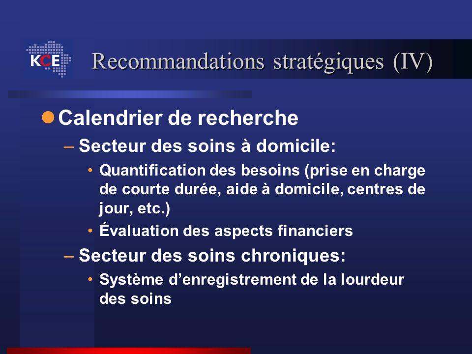 Recommandations stratégiques (IV) Calendrier de recherche –Secteur des soins à domicile: Quantification des besoins (prise en charge de courte durée,