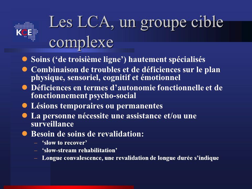 Les LCA, un groupe cible complexe Soins (de troisième ligne) hautement spécialisés Combinaison de troubles et de déficiences sur le plan physique, sen