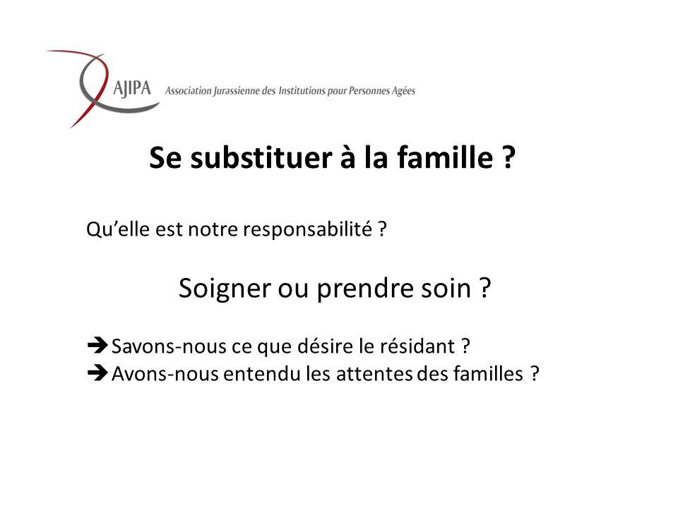 Se substituer à la famille ? Quelle est notre responsabilité ? Soigner ou prendre soin ? Savons-nous ce que désire le résidant ? Avons-nous entendu le