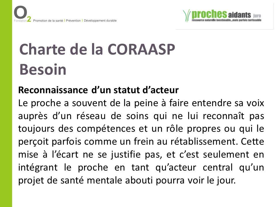 Charte de la CORAASP Besoin Reconnaissance dun statut dacteur Le proche a souvent de la peine à faire entendre sa voix auprès dun réseau de soins qui