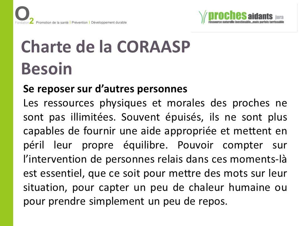 Charte de la CORAASP Besoin Se reposer sur dautres personnes Les ressources physiques et morales des proches ne sont pas illimitées. Souvent épuisés,