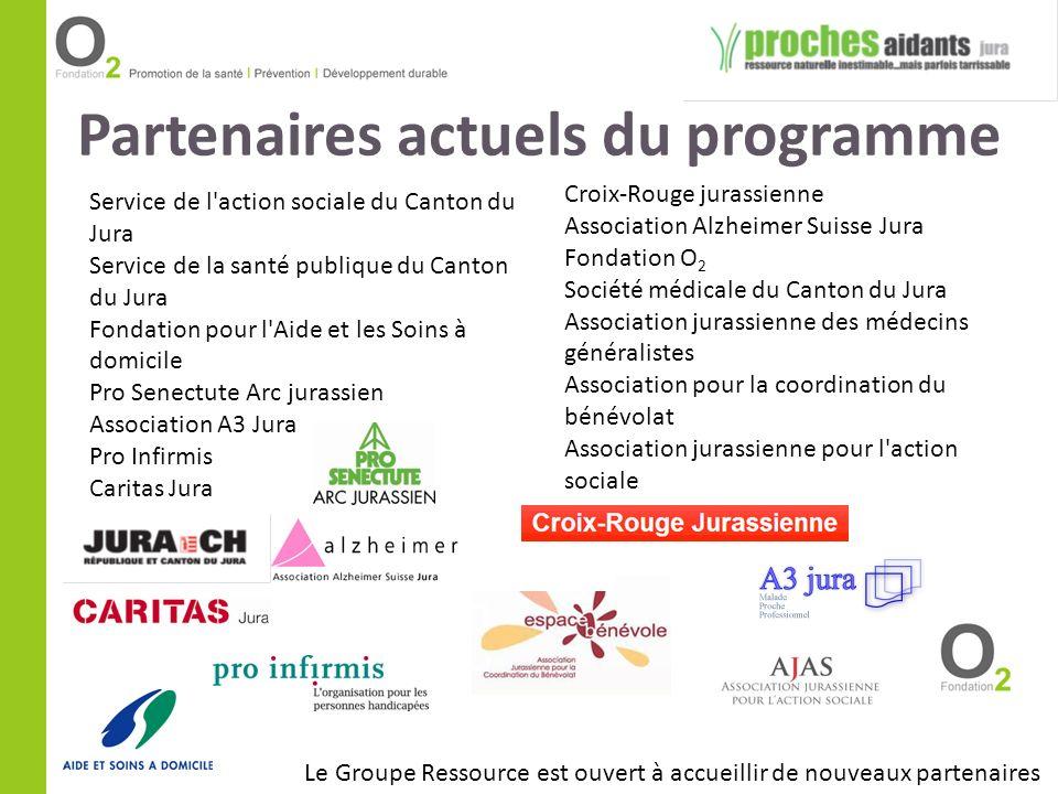Partenaires actuels du programme Croix-Rouge jurassienne Association Alzheimer Suisse Jura Fondation O 2 Société médicale du Canton du Jura Associatio