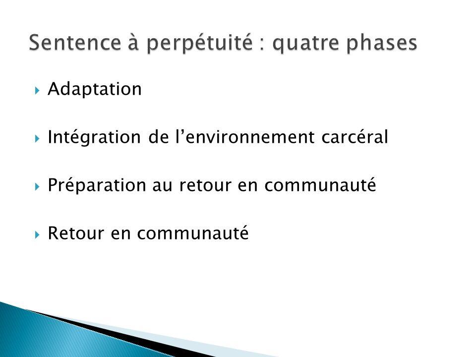 Adaptation Intégration de lenvironnement carcéral Préparation au retour en communauté Retour en communauté