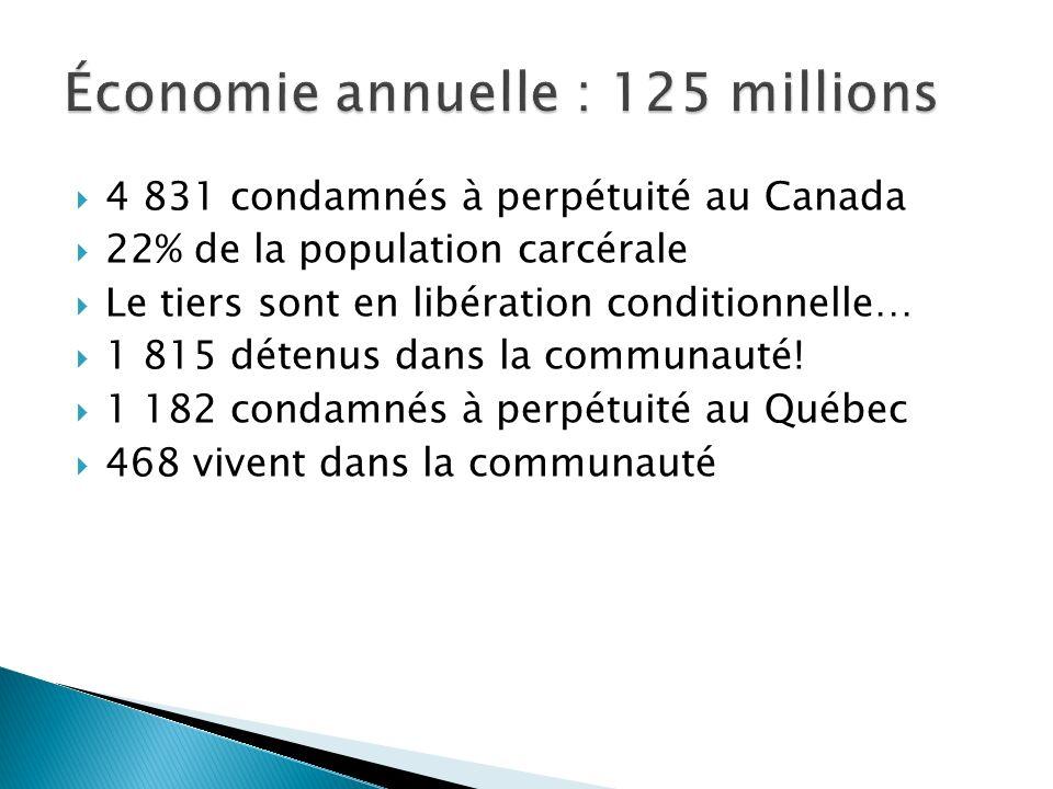 4 831 condamnés à perpétuité au Canada 22% de la population carcérale Le tiers sont en libération conditionnelle… 1 815 détenus dans la communauté! 1