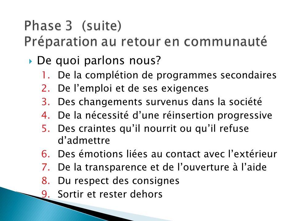 De quoi parlons nous? 1.De la complétion de programmes secondaires 2.De lemploi et de ses exigences 3.Des changements survenus dans la société 4.De la