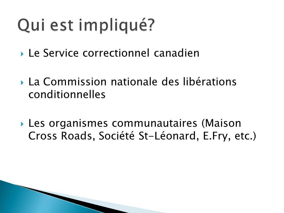Le Service correctionnel canadien La Commission nationale des libérations conditionnelles Les organismes communautaires (Maison Cross Roads, Société S