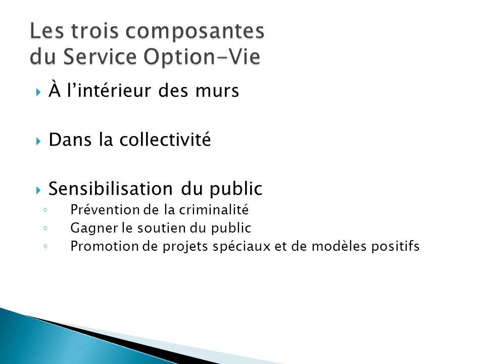 À lintérieur des murs Dans la collectivité Sensibilisation du public Prévention de la criminalité Gagner le soutien du public Promotion de projets spé