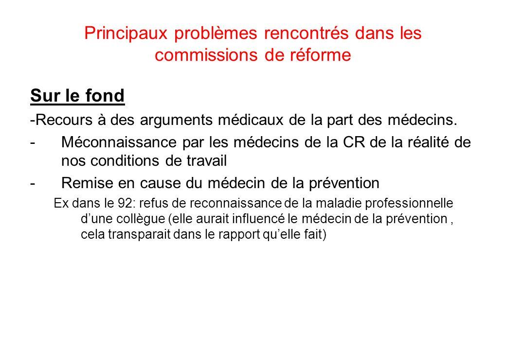 Principaux problèmes rencontrés dans les commissions de réforme Sur le fond -Recours à des arguments médicaux de la part des médecins. -Méconnaissance