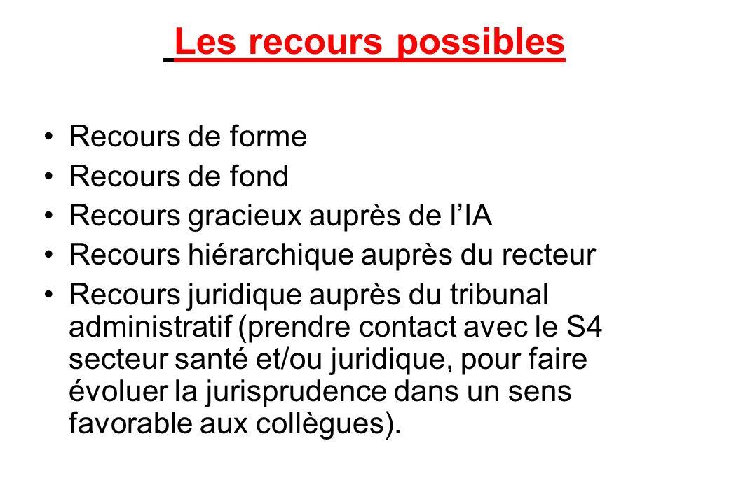 Les recours possibles Recours de forme Recours de fond Recours gracieux auprès de lIA Recours hiérarchique auprès du recteur Recours juridique auprès