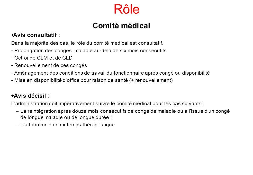 Rôle Comité médical Avis consultatif : Dans la majorité des cas, le rôle du comité médical est consultatif. - Prolongation des congés maladie au-delà