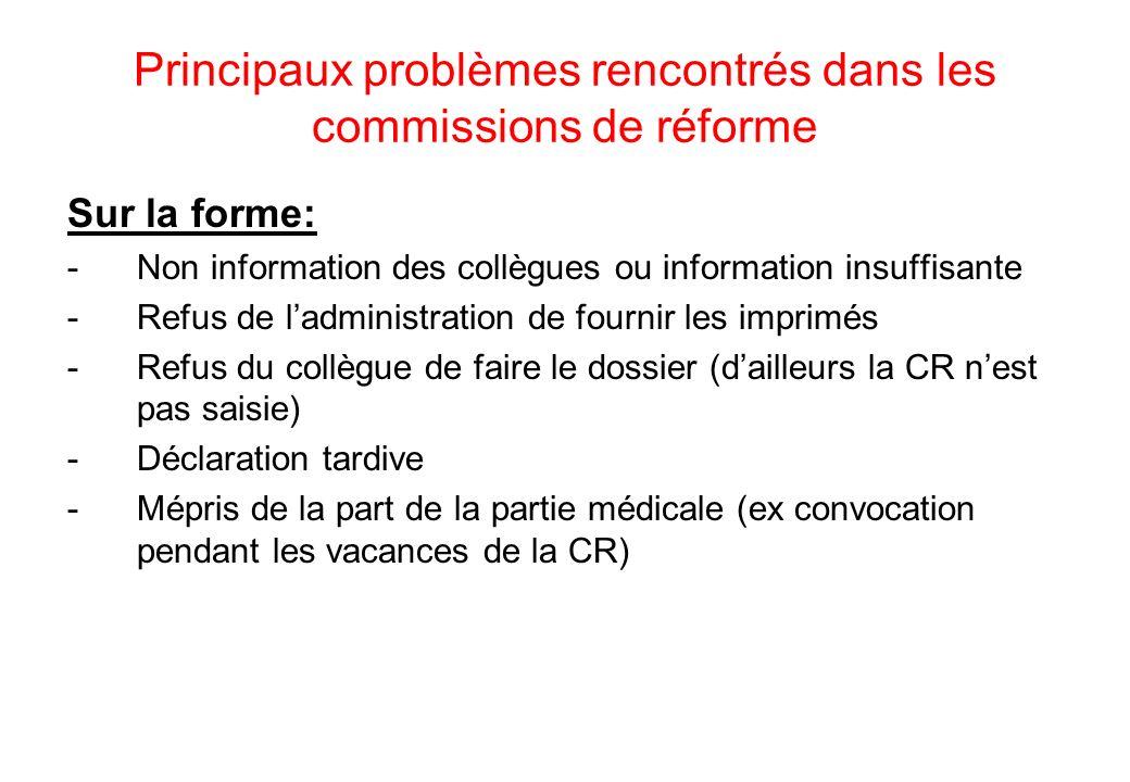 Principaux problèmes rencontrés dans les commissions de réforme Sur la forme: -Non information des collègues ou information insuffisante -Refus de lad