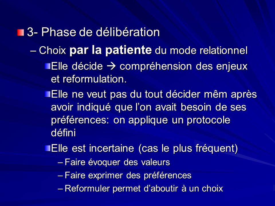 3- Phase de délibération –Choix par la patiente du mode relationnel Elle décide compréhension des enjeux et reformulation. Elle ne veut pas du tout dé