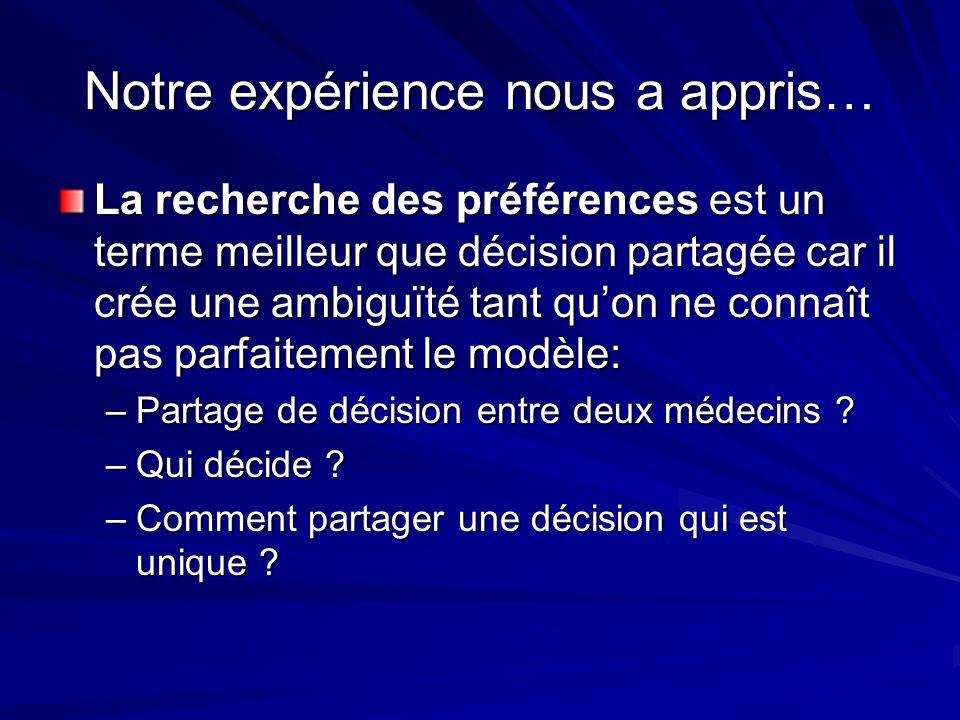 Notre expérience nous a appris… La recherche des préférences est un terme meilleur que décision partagée car il crée une ambiguïté tant quon ne connaî