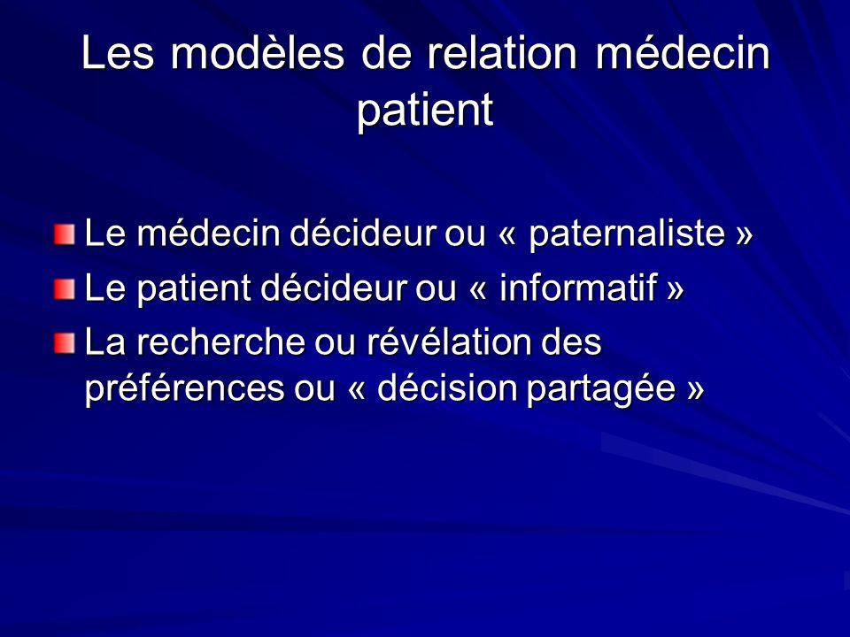 Les modèles de relation médecin patient Le médecin décideur ou « paternaliste » Le patient décideur ou « informatif » La recherche ou révélation des p