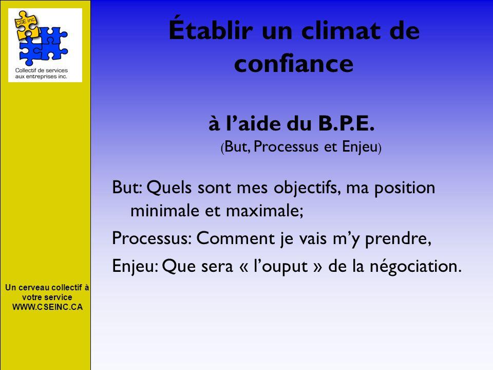 Un cerveau collectif à votre service WWW.CSEINC.CA Établir un climat de confiance à laide du B.P.E. ( But, Processus et Enjeu ) But: Quels sont mes ob