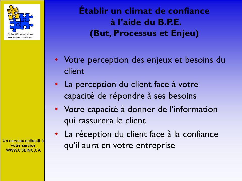 Un cerveau collectif à votre service WWW.CSEINC.CA Établir un climat de confiance à laide du B.P.E. (But, Processus et Enjeu) Votre perception des enj