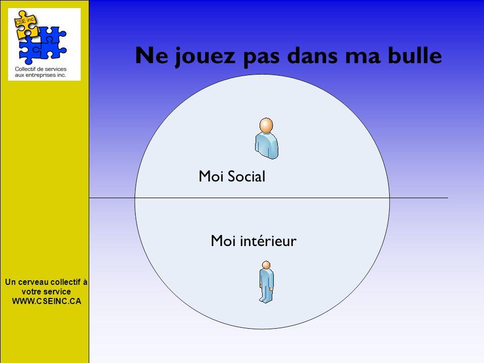 Un cerveau collectif à votre service WWW.CSEINC.CA Moi Social Moi intérieur Ne jouez pas dans ma bulle