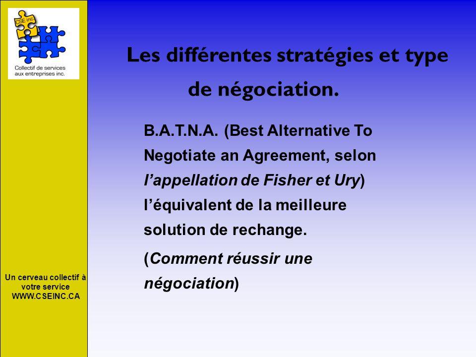 Un cerveau collectif à votre service WWW.CSEINC.CA Les différentes stratégies et type de négociation. B.A.T.N.A. (Best Alternative To Negotiate an Agr