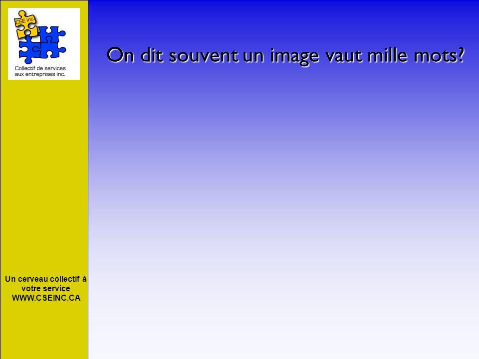Un cerveau collectif à votre service WWW.CSEINC.CA On dit souvent un image vaut mille mots?