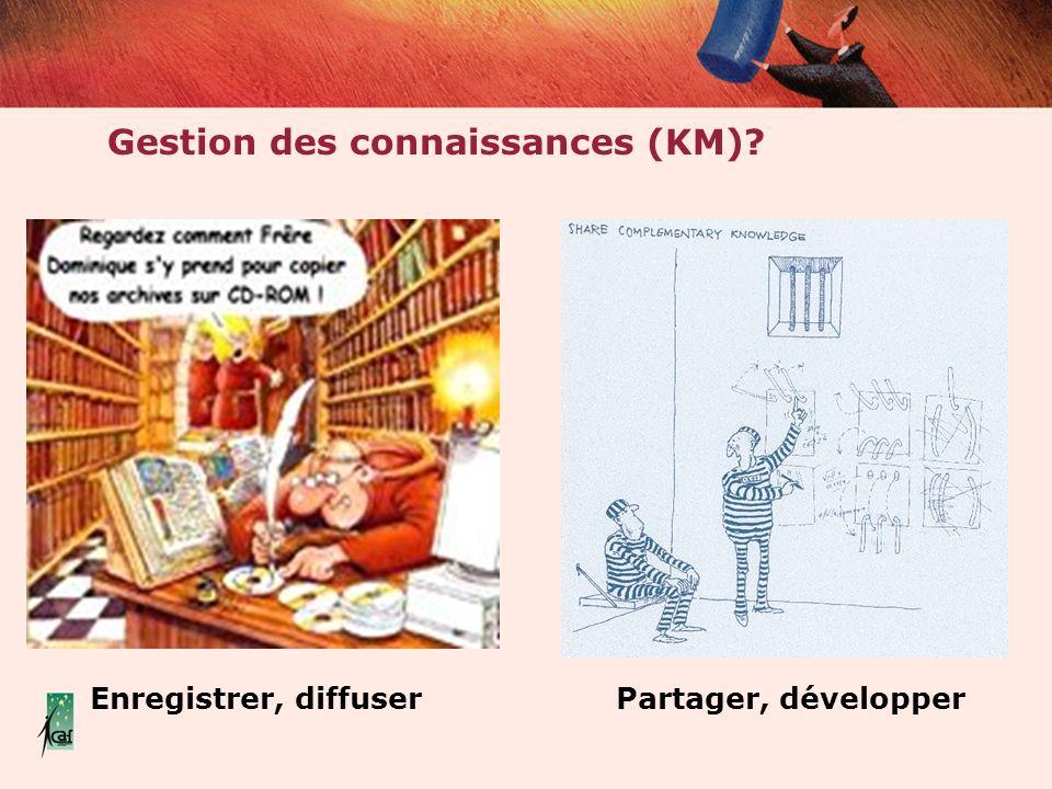 Gestion des connaissances (KM)? Enregistrer, diffuser Partager, développer