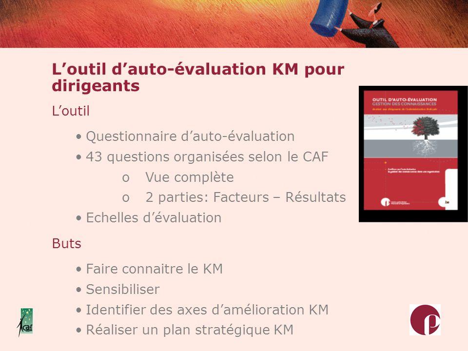 Loutil dauto-évaluation KM pour dirigeants Loutil Questionnaire dauto-évaluation 43 questions organisées selon le CAF oVue complète o2 parties: Facteu