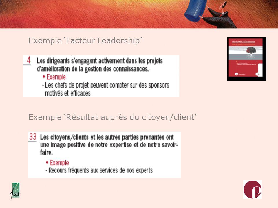 Exemple Facteur Leadership Exemple Résultat auprès du citoyen/client
