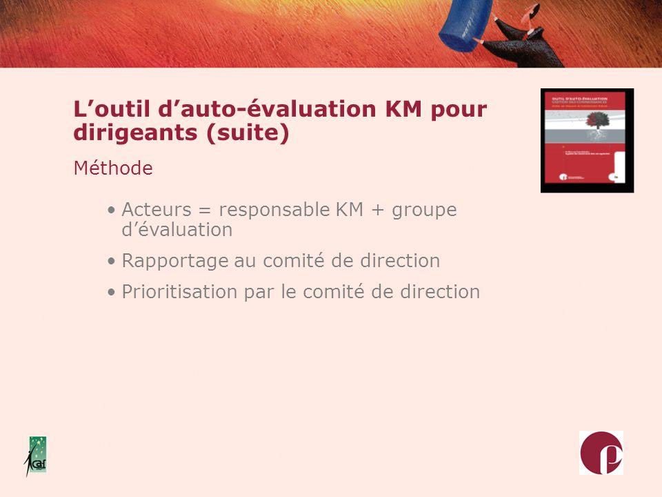 Loutil dauto-évaluation KM pour dirigeants (suite) Méthode Acteurs = responsable KM + groupe dévaluation Rapportage au comité de direction Prioritisat
