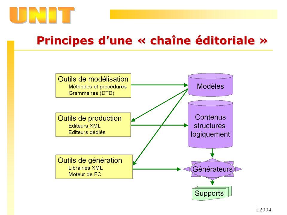 Rencontres Unit 7 avril 2004 Principes dune « chaîne éditoriale »
