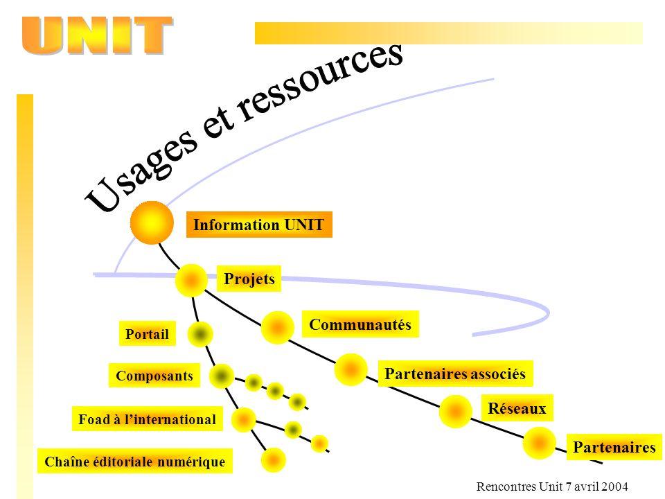 Rencontres Unit 7 avril 2004 Information UNIT Projets Réseaux Partenaires Portail Composants Foad à linternational Chaîne éditoriale numérique Communa