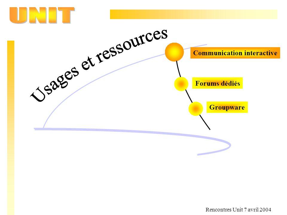 Rencontres Unit 7 avril 2004 Communication interactive Forums dédiés Groupware